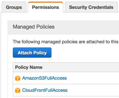 User permissions tab, with policies attached